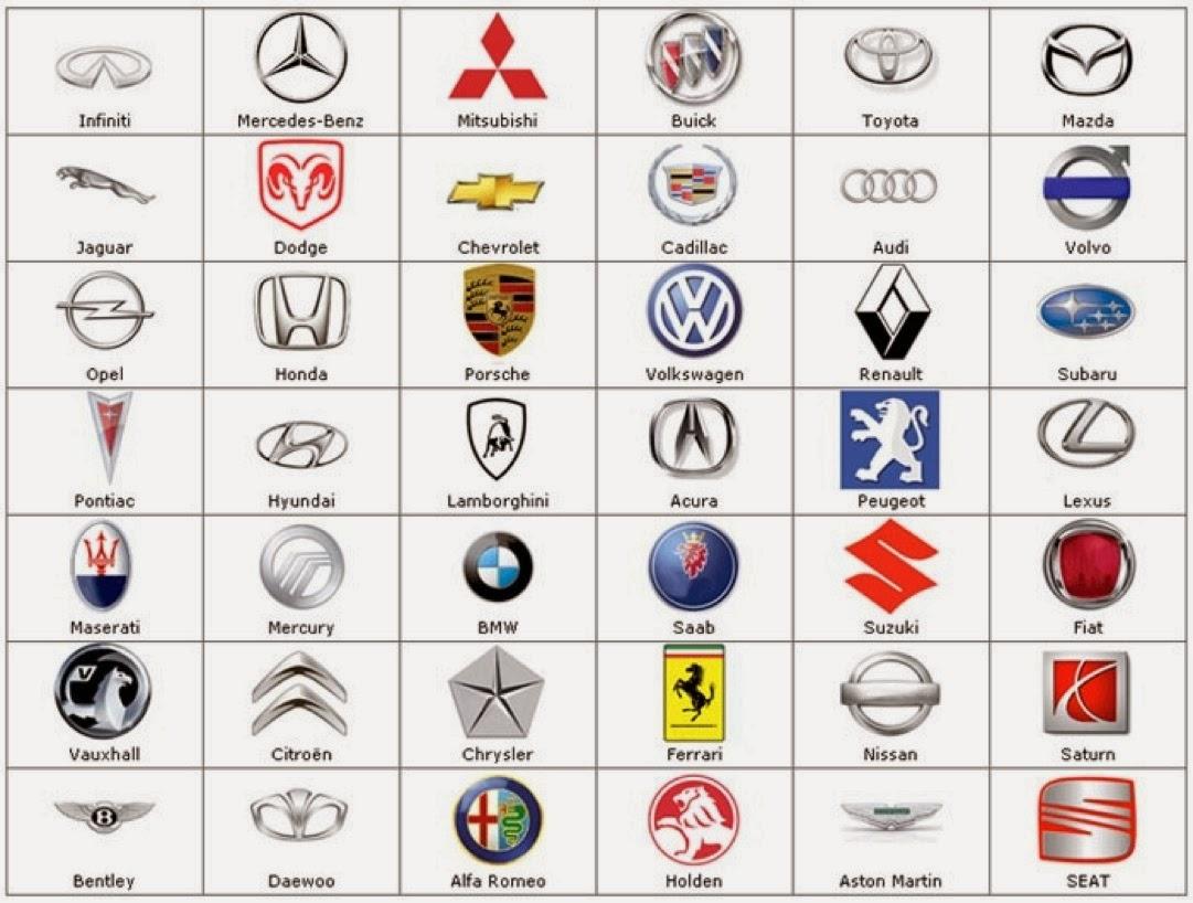Kako se pravilno izgovaraju nazivi automobilskih marki