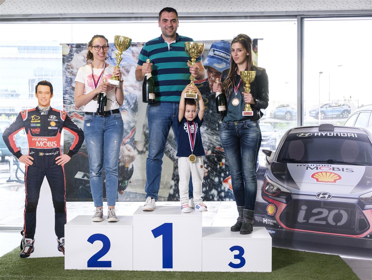 Shell Orbico i Hyundai Srbija dodelili nagrade