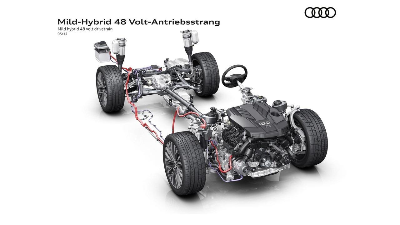 Audi A8 – novi tehnološki detalji