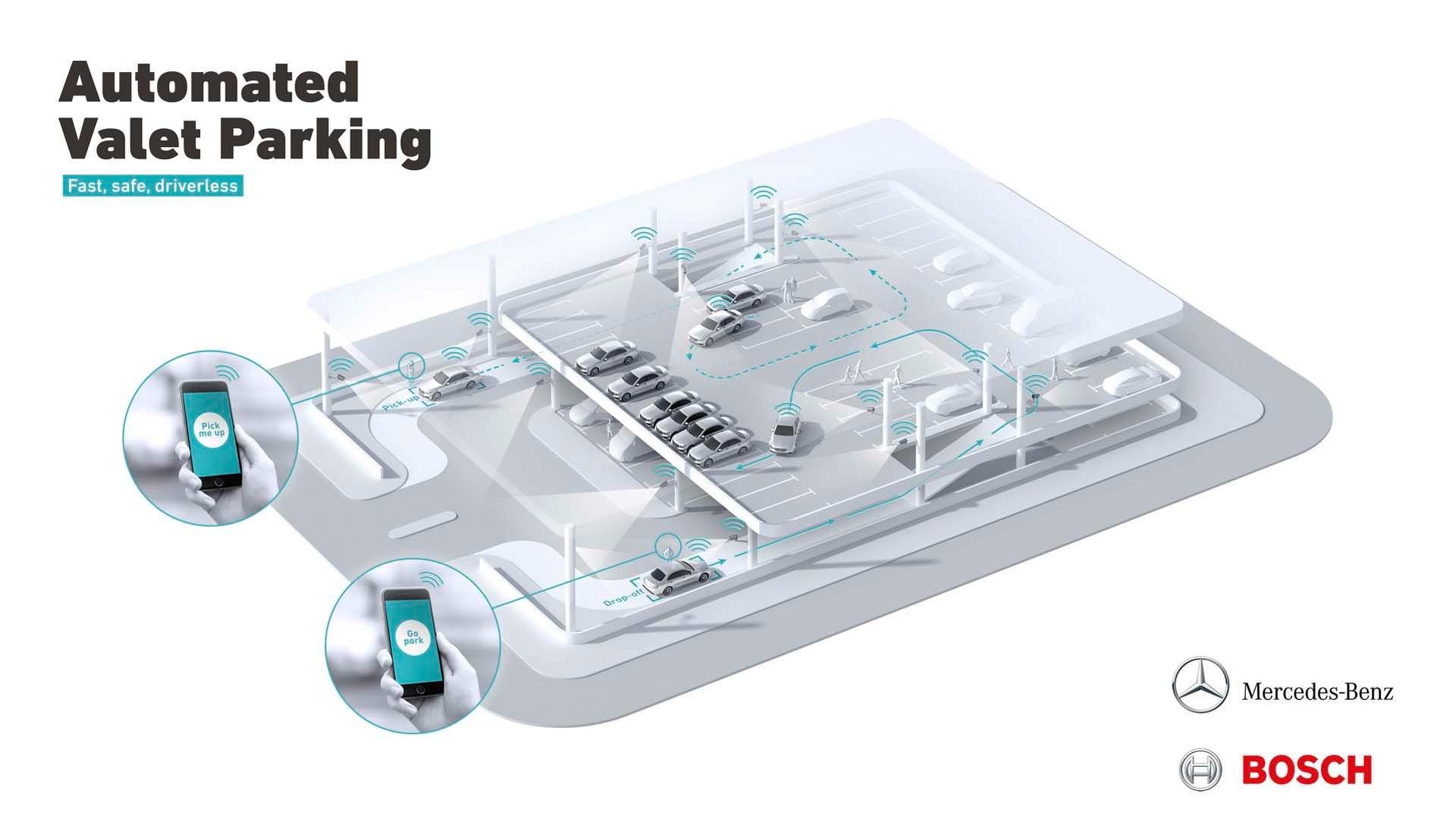 Mercedes već od sledeće godine ima u funkciji parking bez prisustva vozača