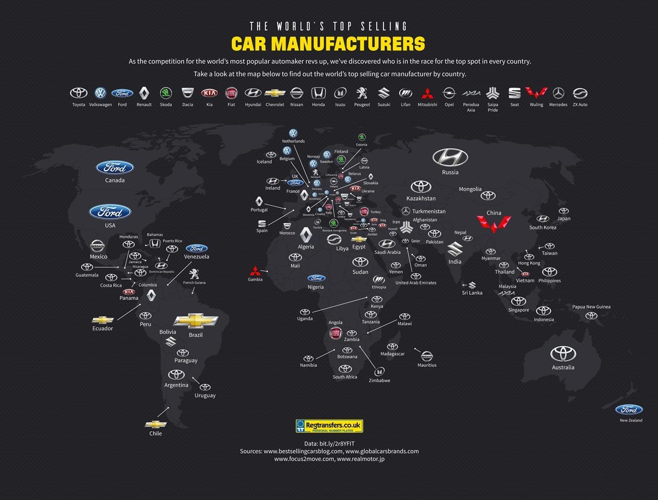 Toyota najpopularnija automobilska marka na svetu
