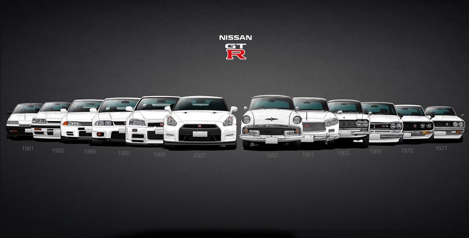 Istorija kompanije Nissan – Div sa Dalekog istoka