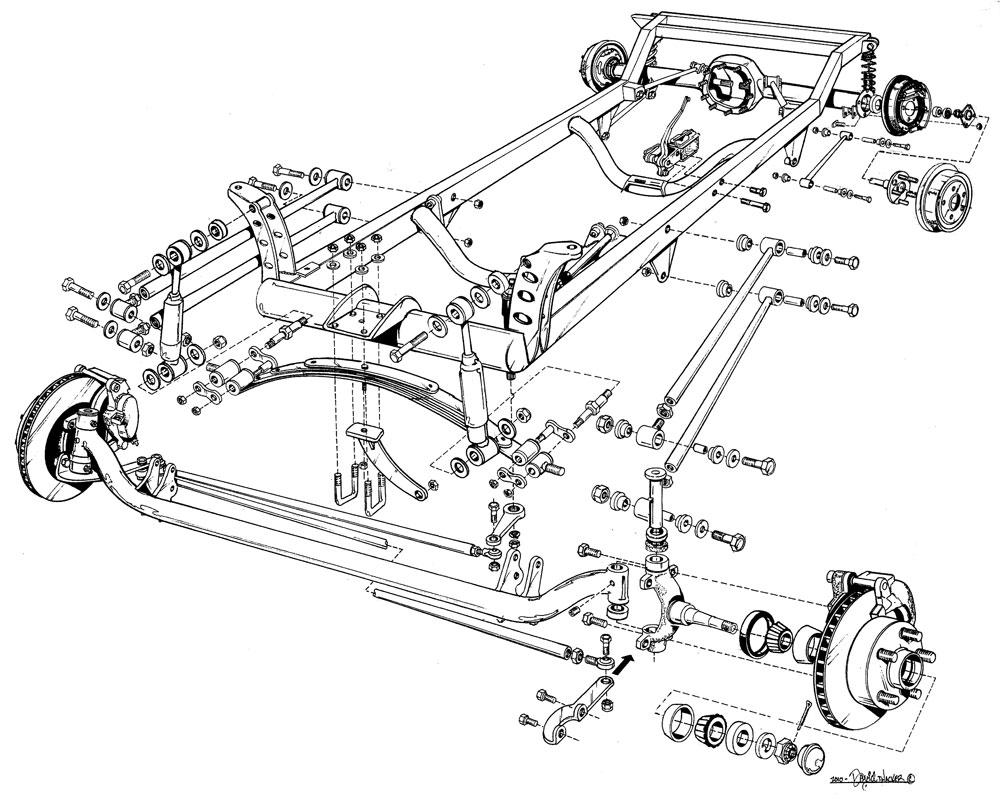 Zanimljivost dana: Relativna struktura cene koštanja automobila po sklopovima