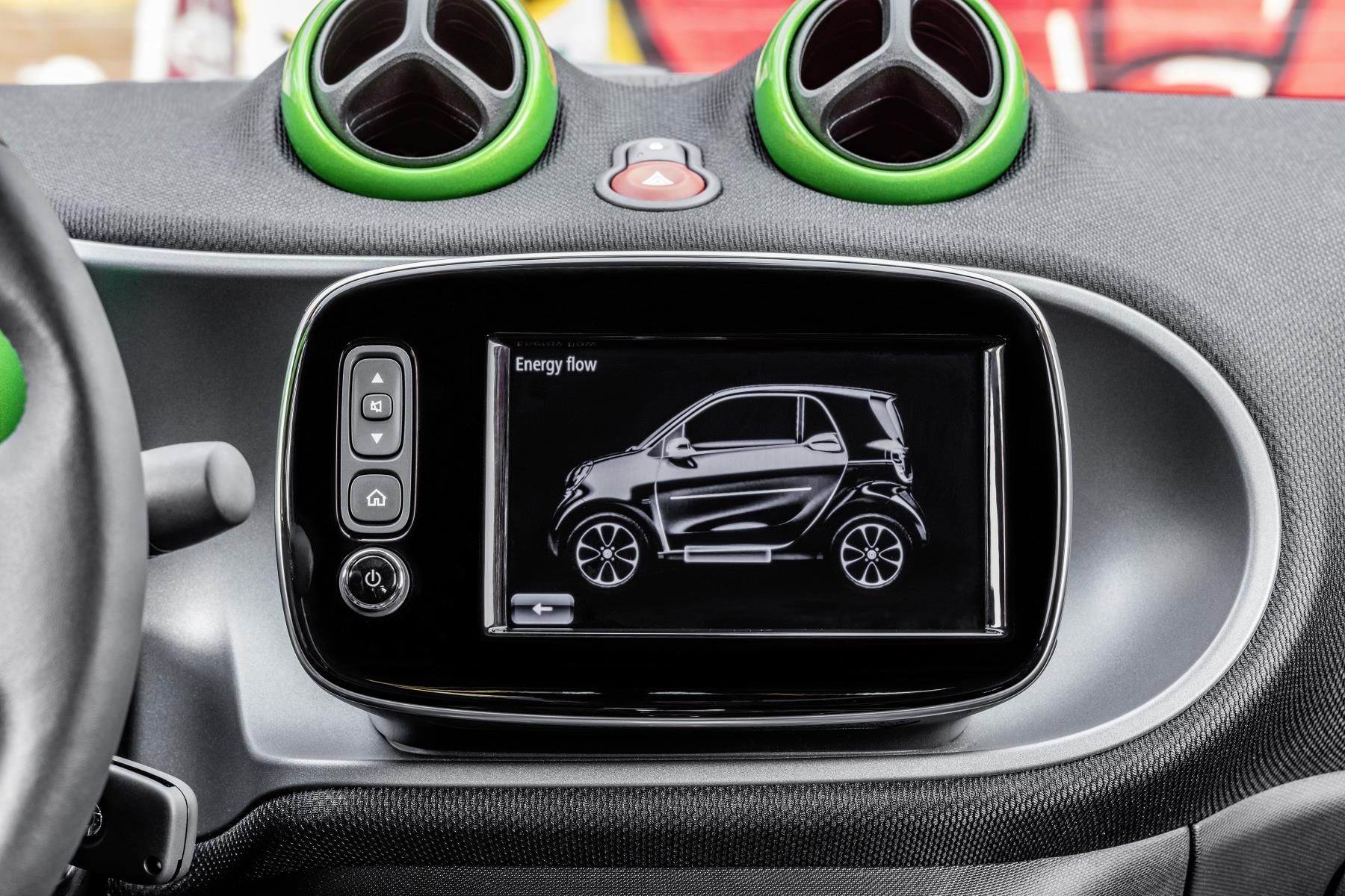 Daimler gasi Smart a formira novu Mercedes-Benz U klasu?