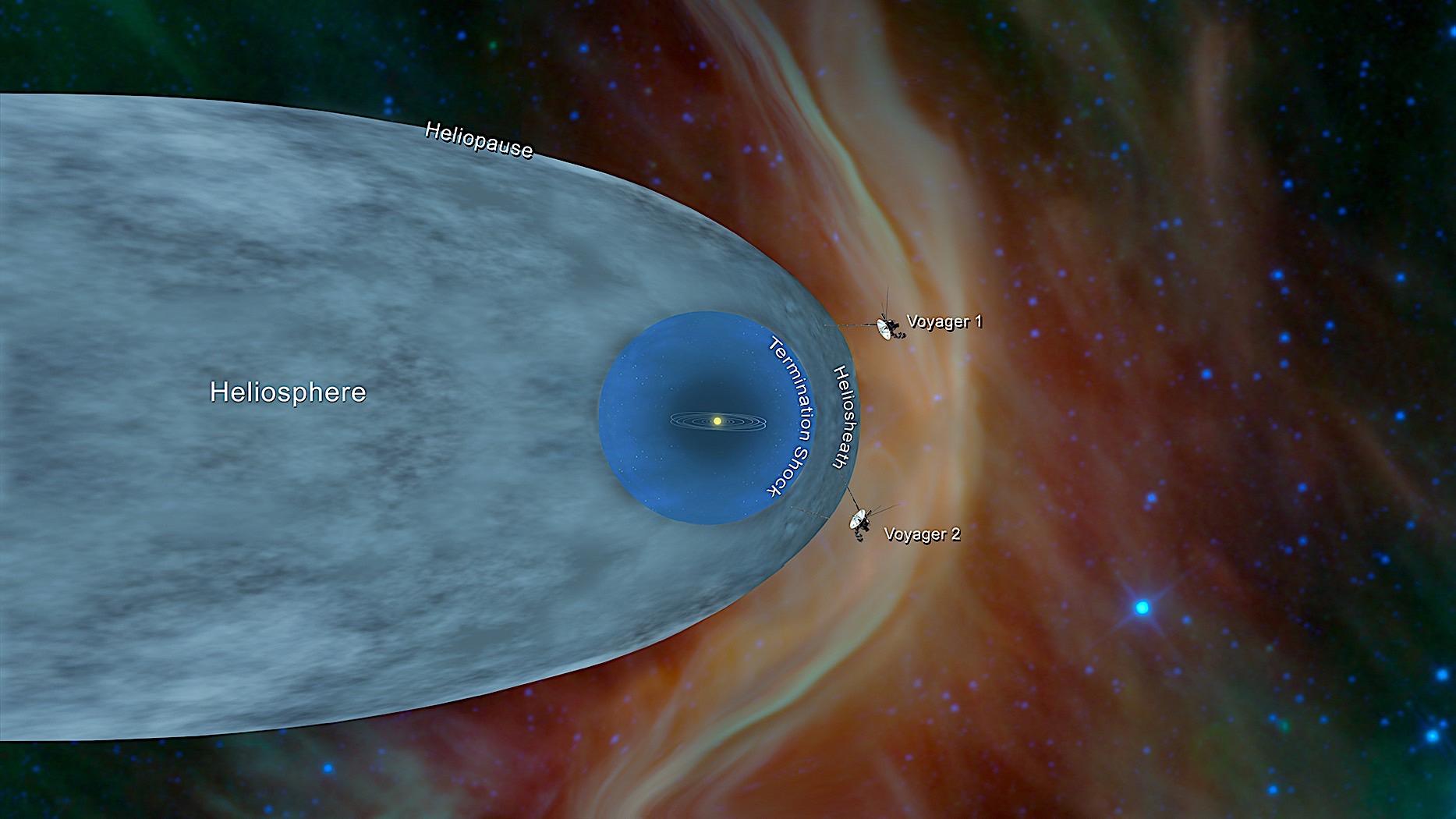 Voyager 2 ušao u međuzvezdani prostor