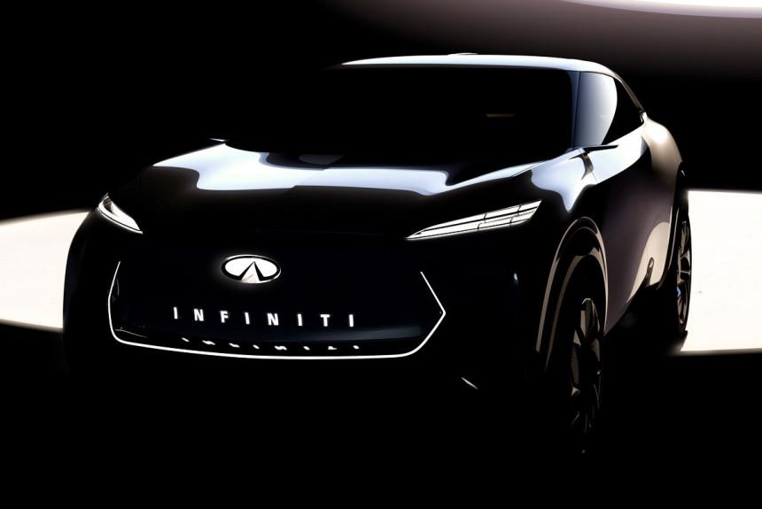 Infiniti će na Salonu automobila u Detroitu prikazati novi e-krosover