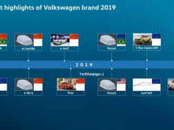 Volkswagen-Road-Map-2019-e1544452602829