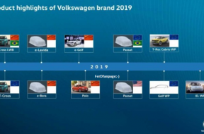 Volkswagen-Road-Map-2019-e1544452602829