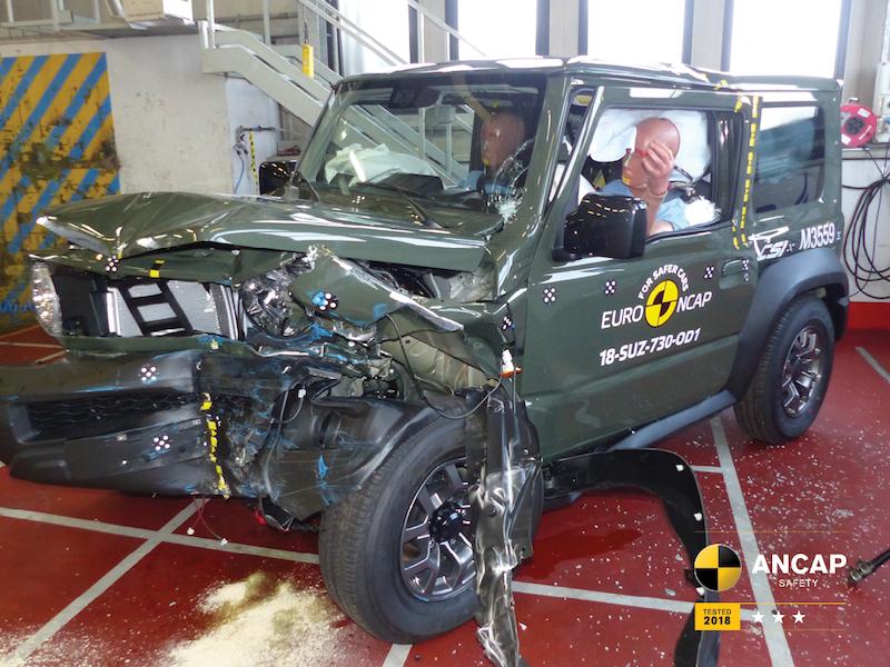 """Suzuki Jimny – samo tri zvezdice na """"kreš"""" testu"""