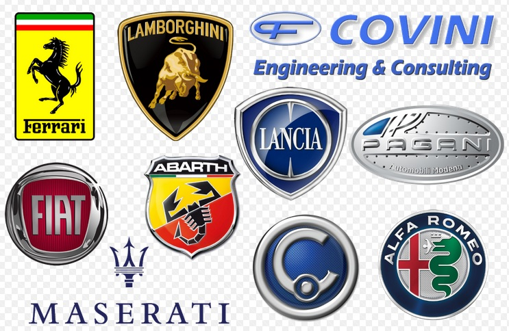 Portfolio: Italijanska automobilska industrija (I DEO)