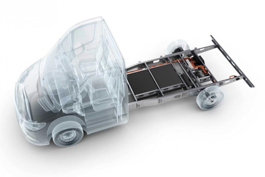 U Nemačkoj razvijen univerzalni hibridni pogonski sklop za male kamione