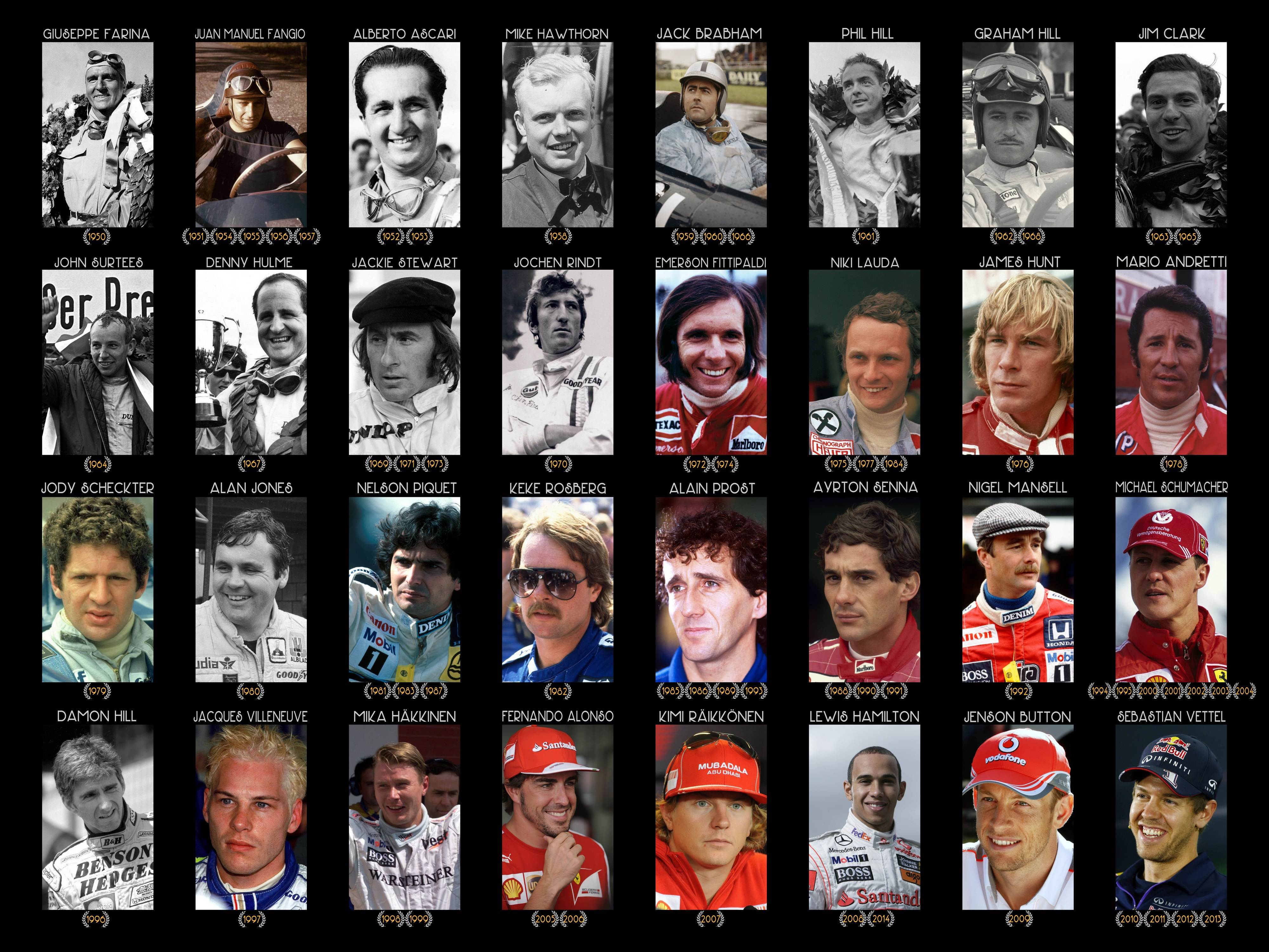 1.000. trka Formule 1 – da se podsetimo nekih fascinantnih rekorda