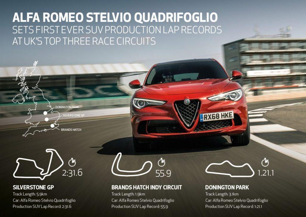 Alfa Romeo Stelvio rekordno na tri čuvene britanske staze (VIDEO)