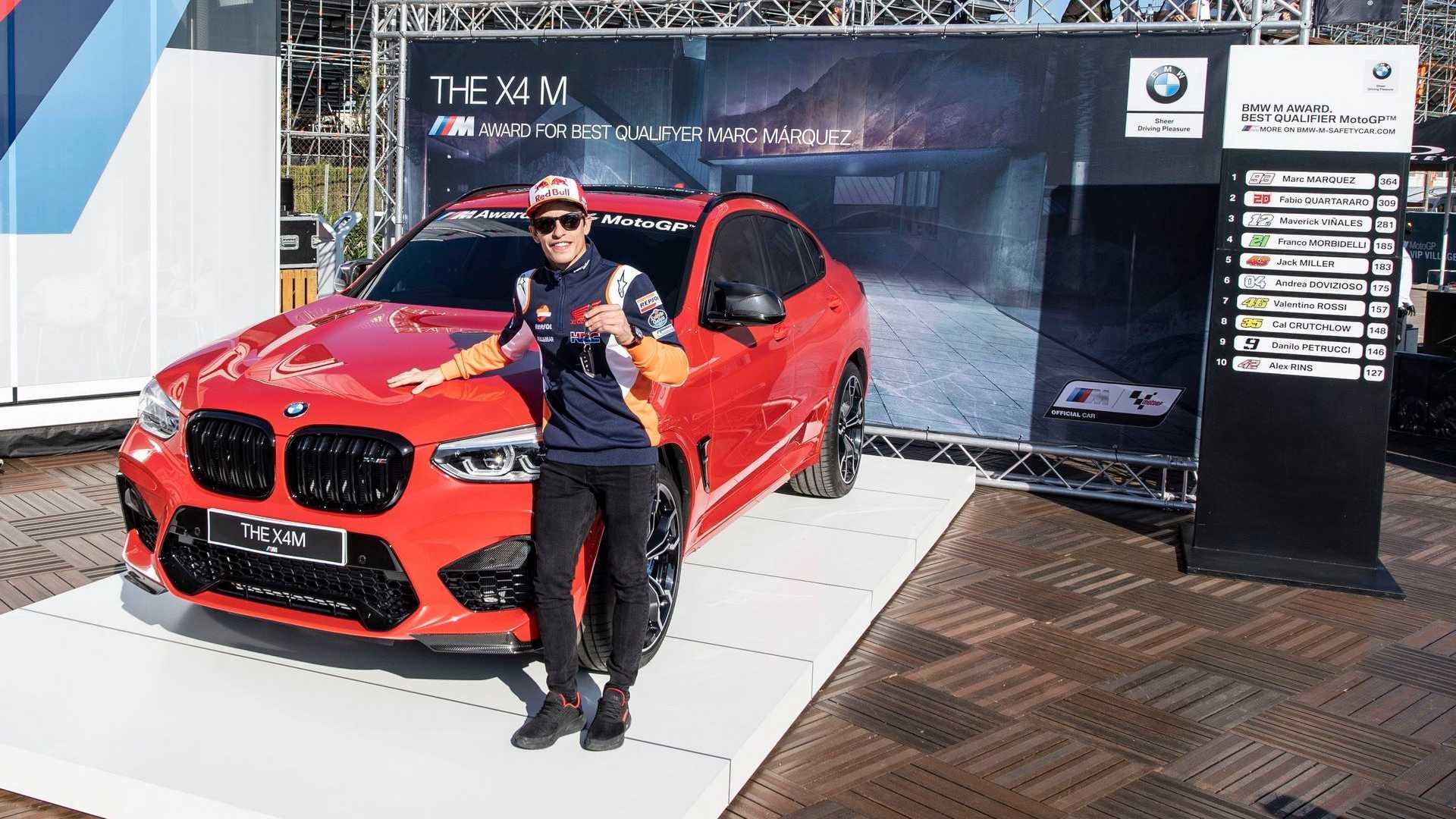 Mark Markez osvojio sedmi uzastopni BMW sa M oznakom