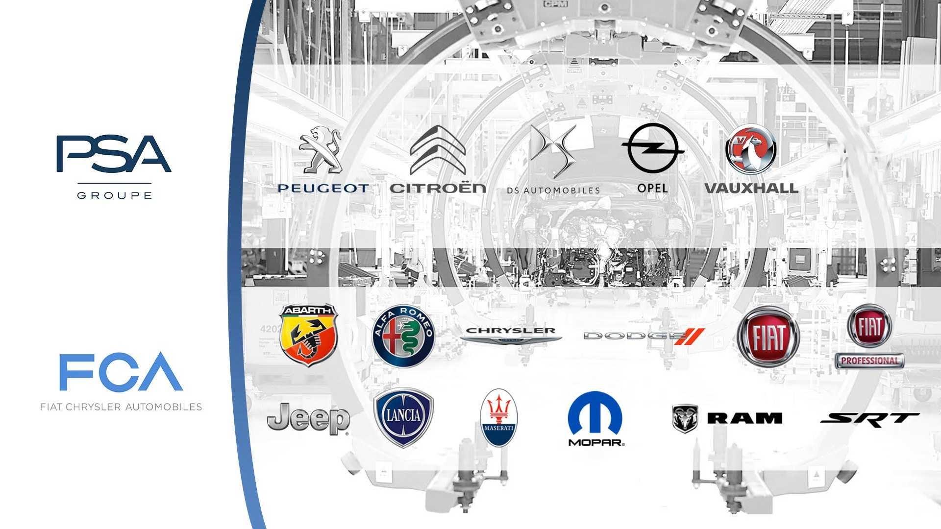 PSA-FCA – francusko-italo-američki odgovor na buduću smrt SUS motora