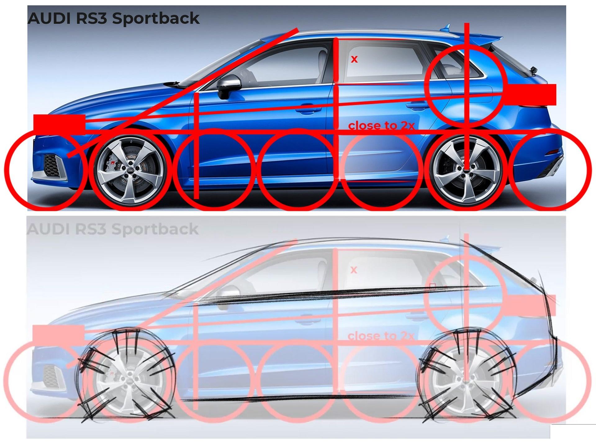 Objašnjenje: savršene proporcije automobila (VIDEO i FOTO)